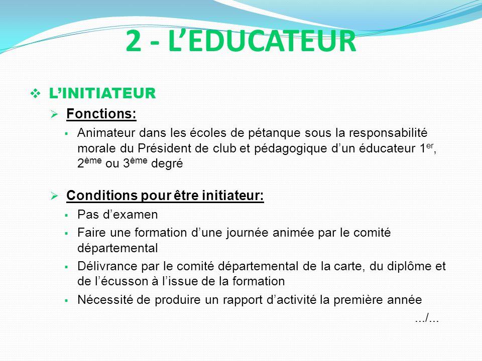 2 - L'EDUCATEUR L'INITIATEUR Fonctions: