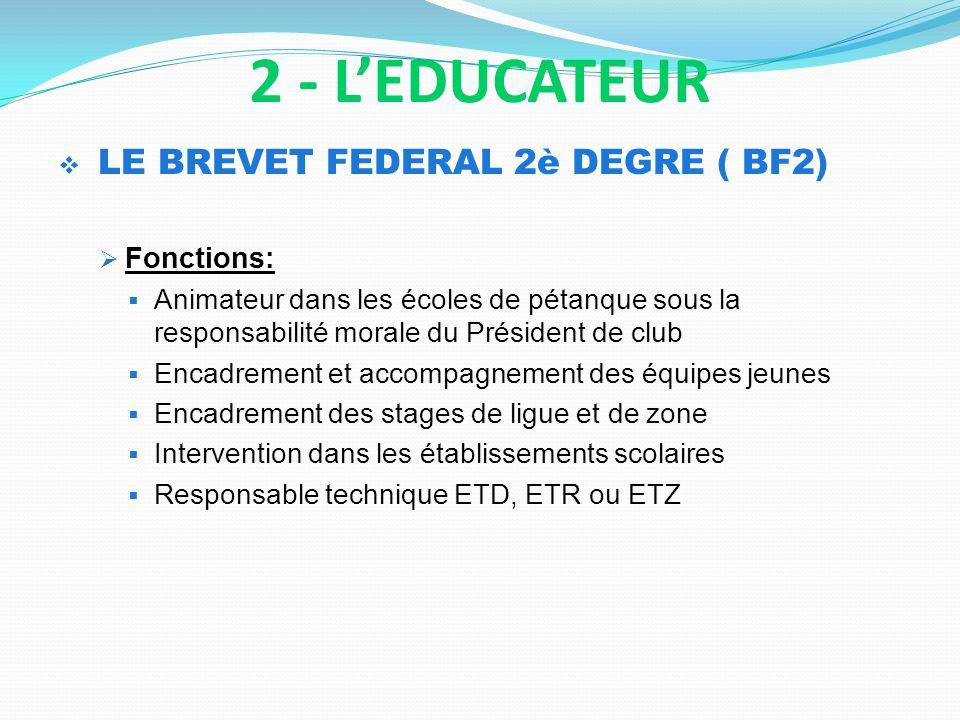 2 - L'EDUCATEUR Fonctions: