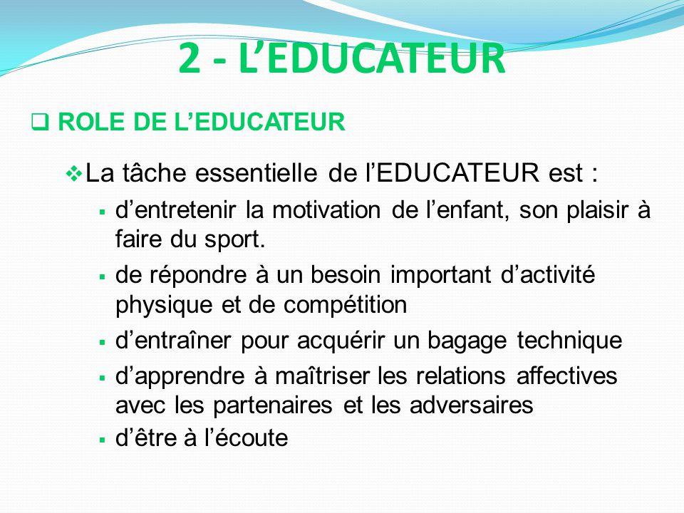 2 - L'EDUCATEUR La tâche essentielle de l'EDUCATEUR est :