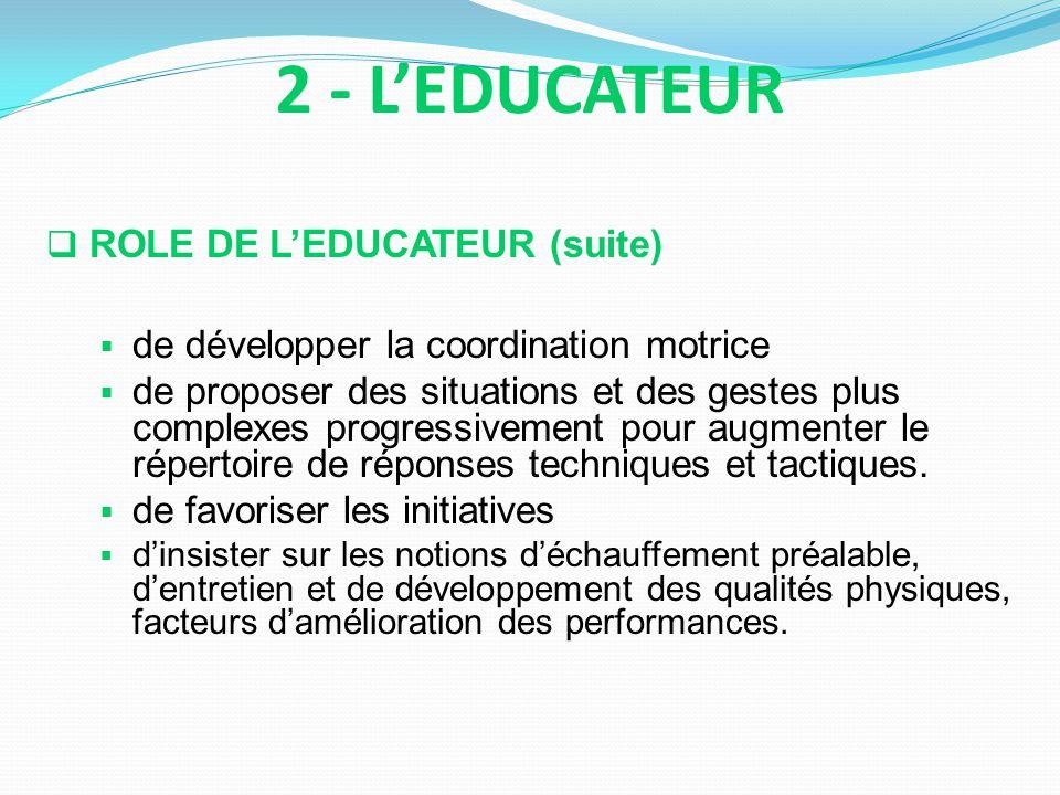 2 - L'EDUCATEUR ROLE DE L'EDUCATEUR (suite)