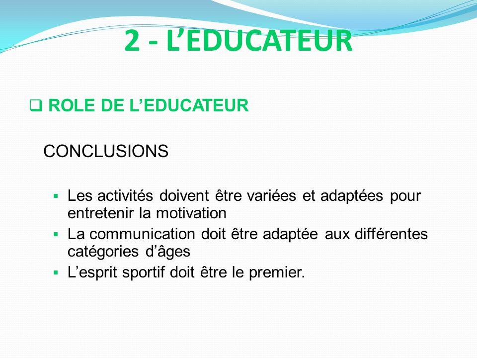 2 - L'EDUCATEUR ROLE DE L'EDUCATEUR CONCLUSIONS