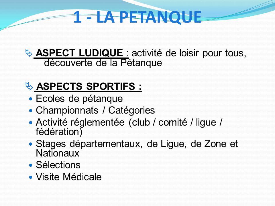 1 - LA PETANQUE  ASPECTS SPORTIFS : Ecoles de pétanque