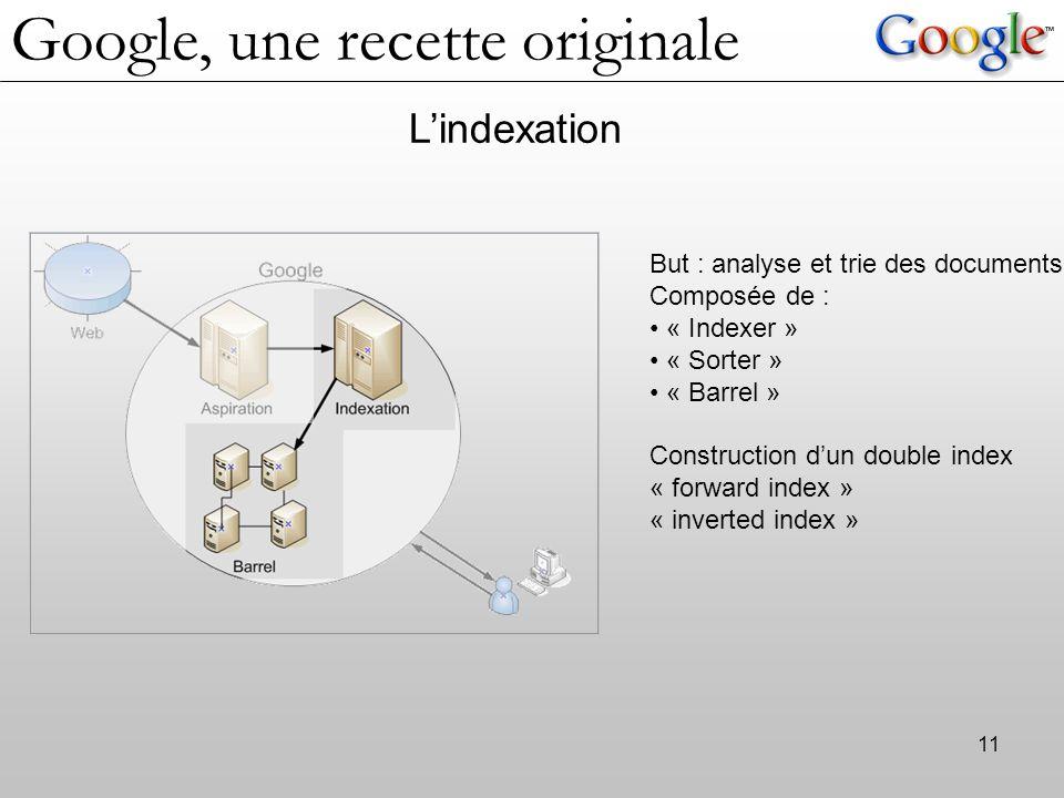 Google, une recette originale