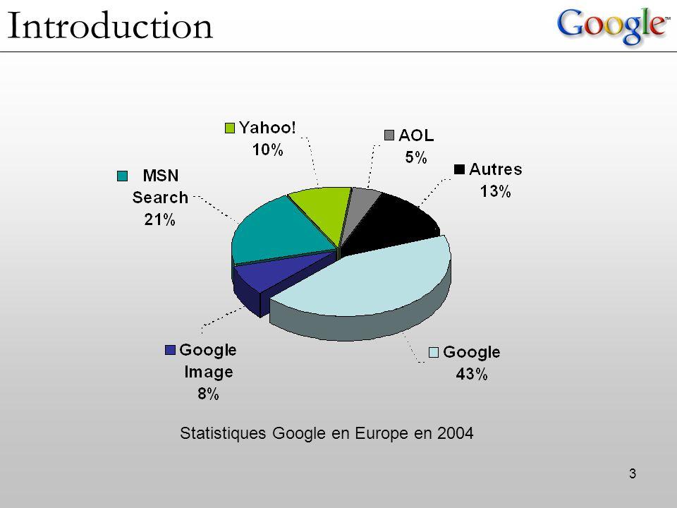 Introduction Statistiques Google en Europe en 2004