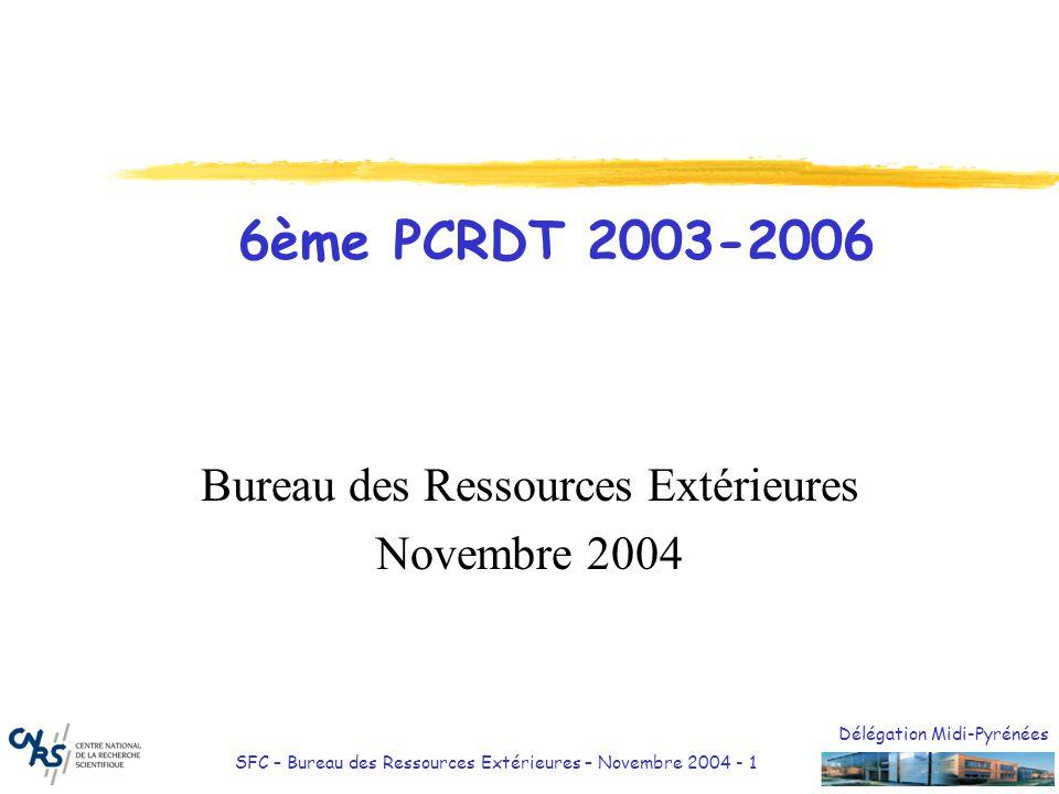 Bureau des Ressources Extérieures Novembre 2004