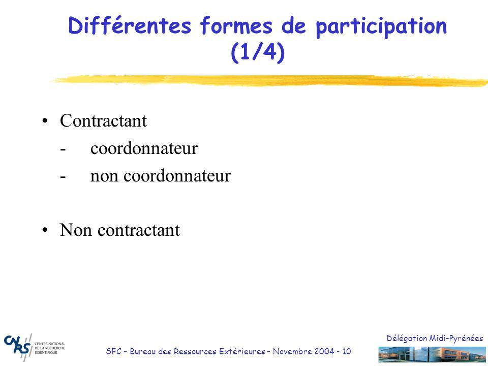 Différentes formes de participation (1/4)