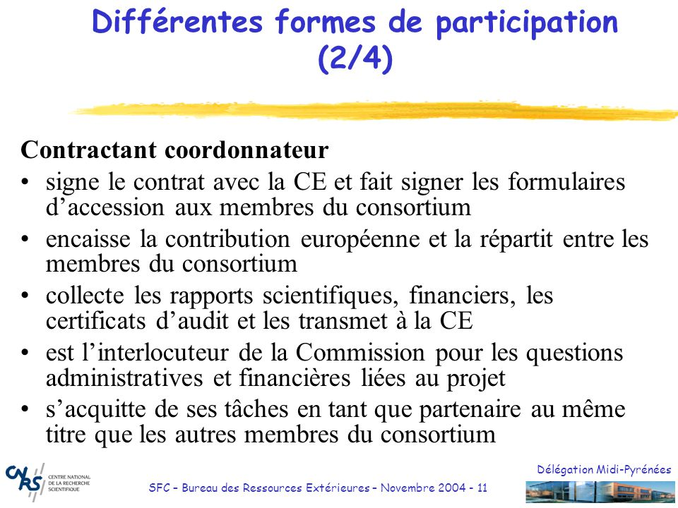 Différentes formes de participation (2/4)