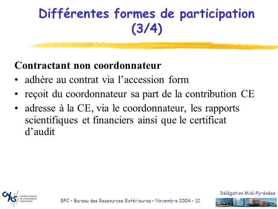 Différentes formes de participation (3/4)