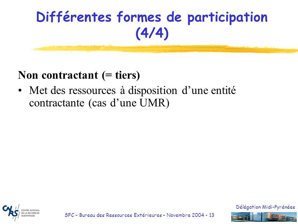 Différentes formes de participation (4/4)
