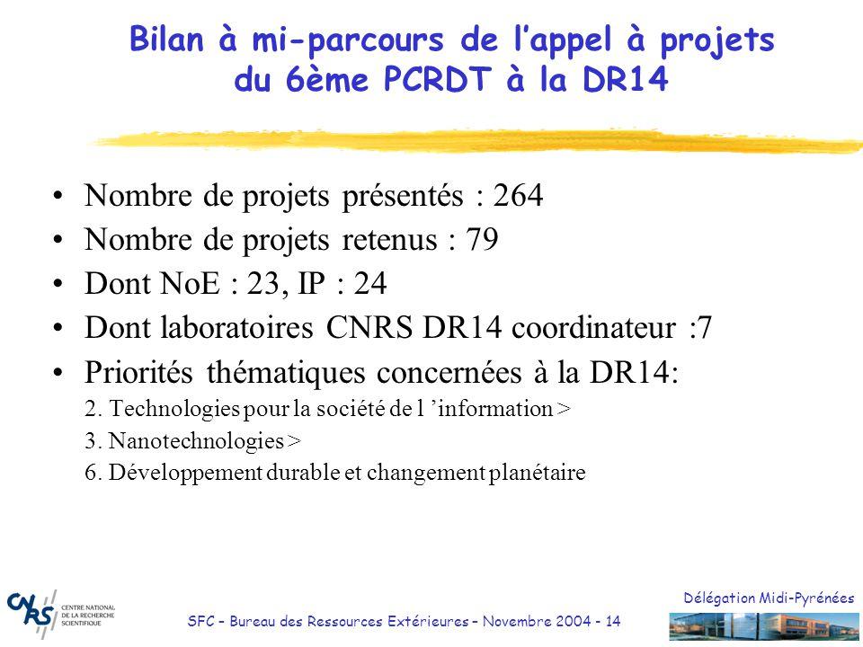 Bilan à mi-parcours de l'appel à projets du 6ème PCRDT à la DR14