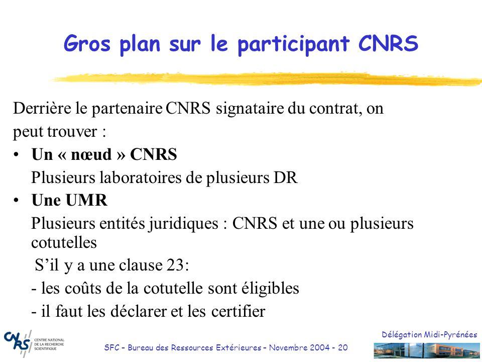 Gros plan sur le participant CNRS