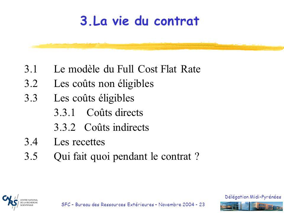 3.La vie du contrat 3.1 Le modèle du Full Cost Flat Rate