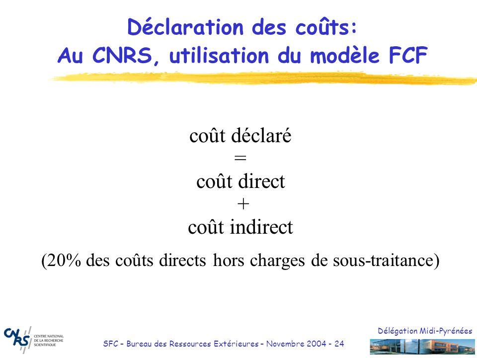 Déclaration des coûts: Au CNRS, utilisation du modèle FCF