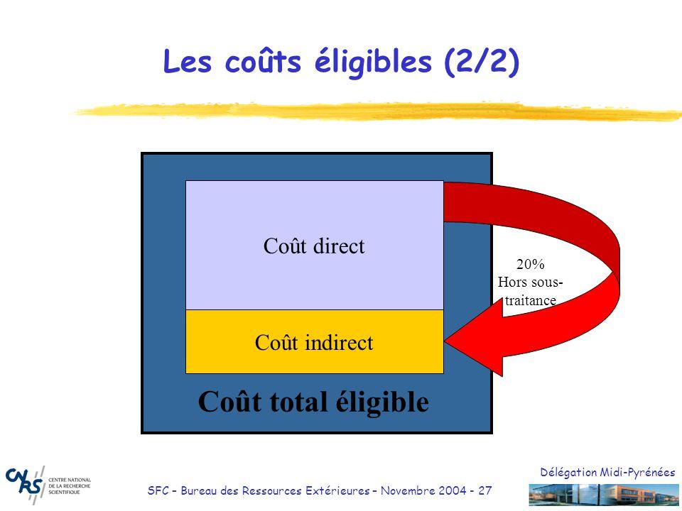 Les coûts éligibles (2/2)