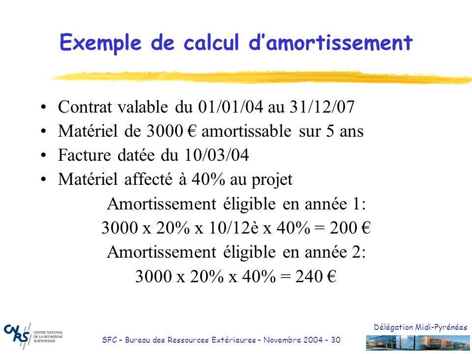 Exemple de calcul d'amortissement