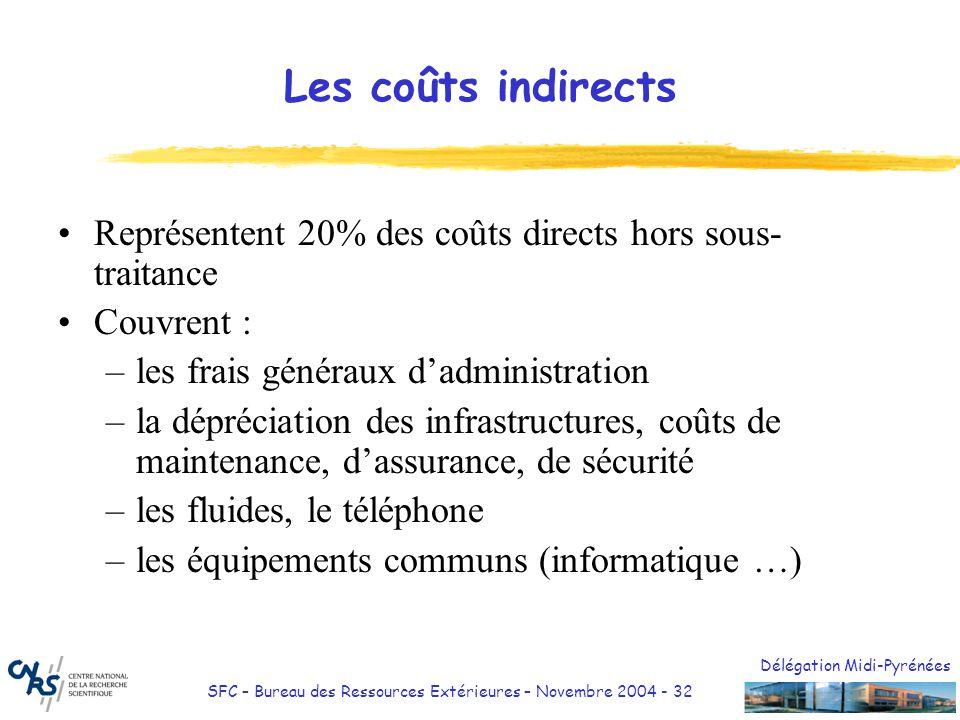 31/03/2017 Les coûts indirects. Représentent 20% des coûts directs hors sous-traitance. Couvrent :