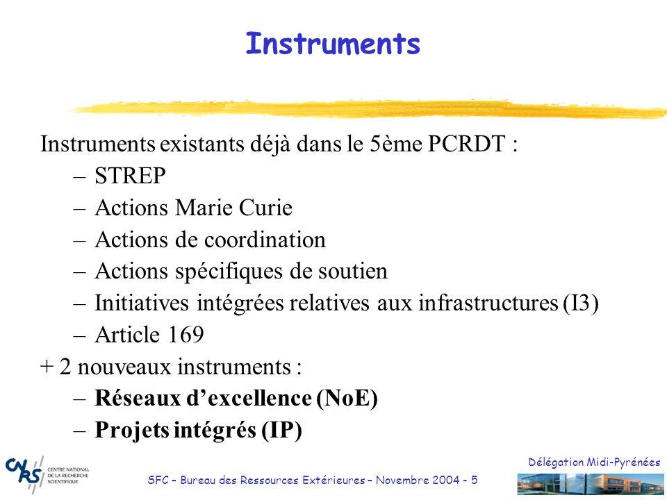 Instruments Instruments existants déjà dans le 5ème PCRDT : STREP