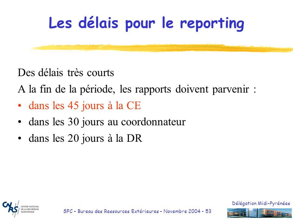 Les délais pour le reporting