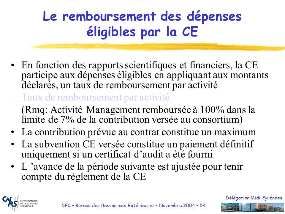 Le remboursement des dépenses éligibles par la CE