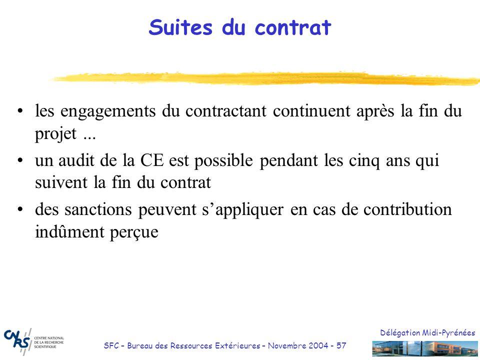 31/03/2017 Suites du contrat. les engagements du contractant continuent après la fin du projet ...