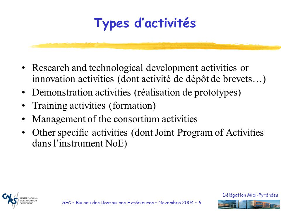 31/03/2017 Types d'activités. Research and technological development activities or innovation activities (dont activité de dépôt de brevets…)