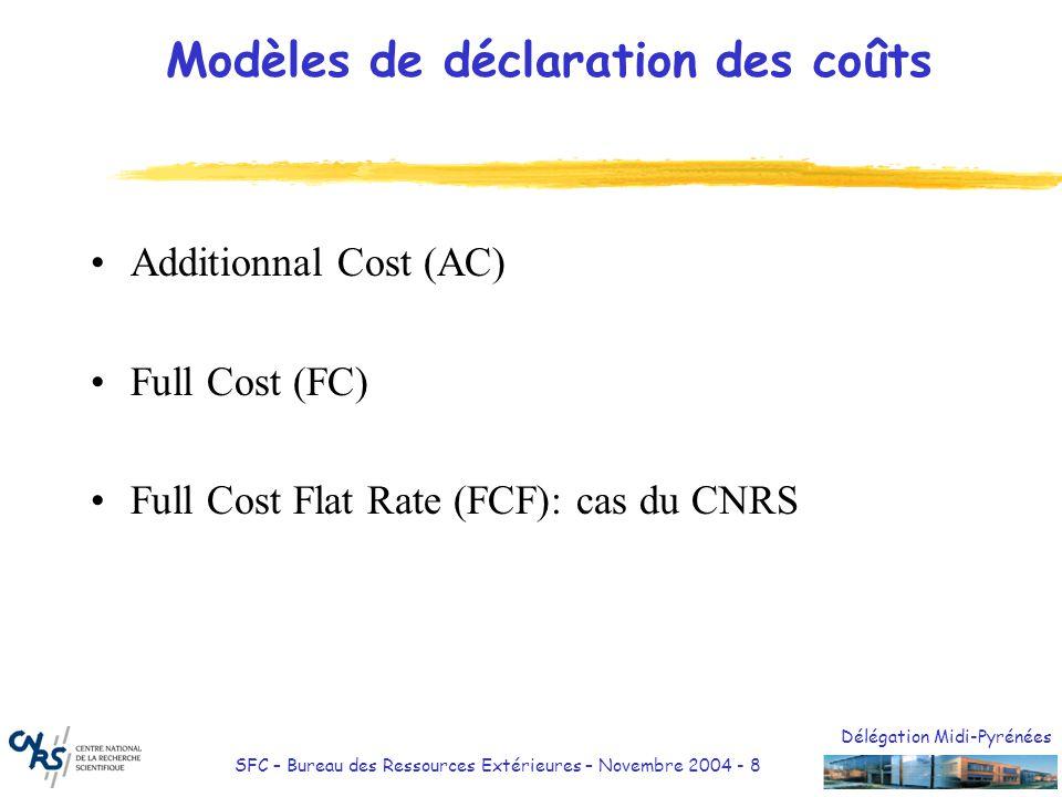 Modèles de déclaration des coûts