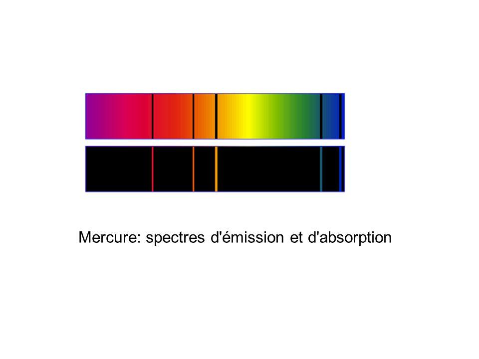 Coïncidence des raies Mercure: spectres d émission et d absorption