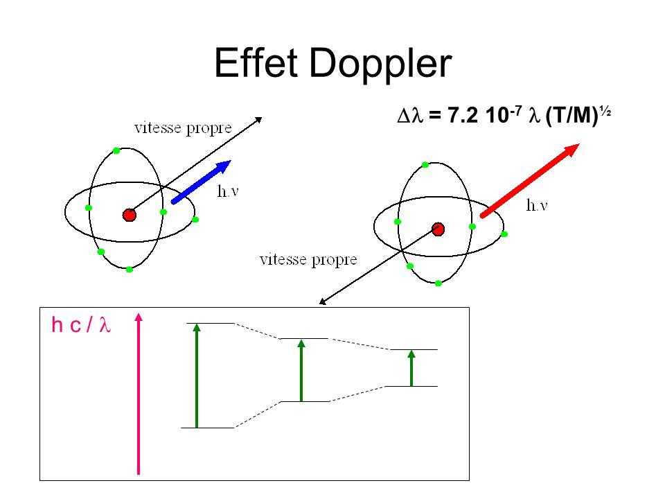 Effet Doppler  = 7.2 10-7  (T/M)½ h c / 