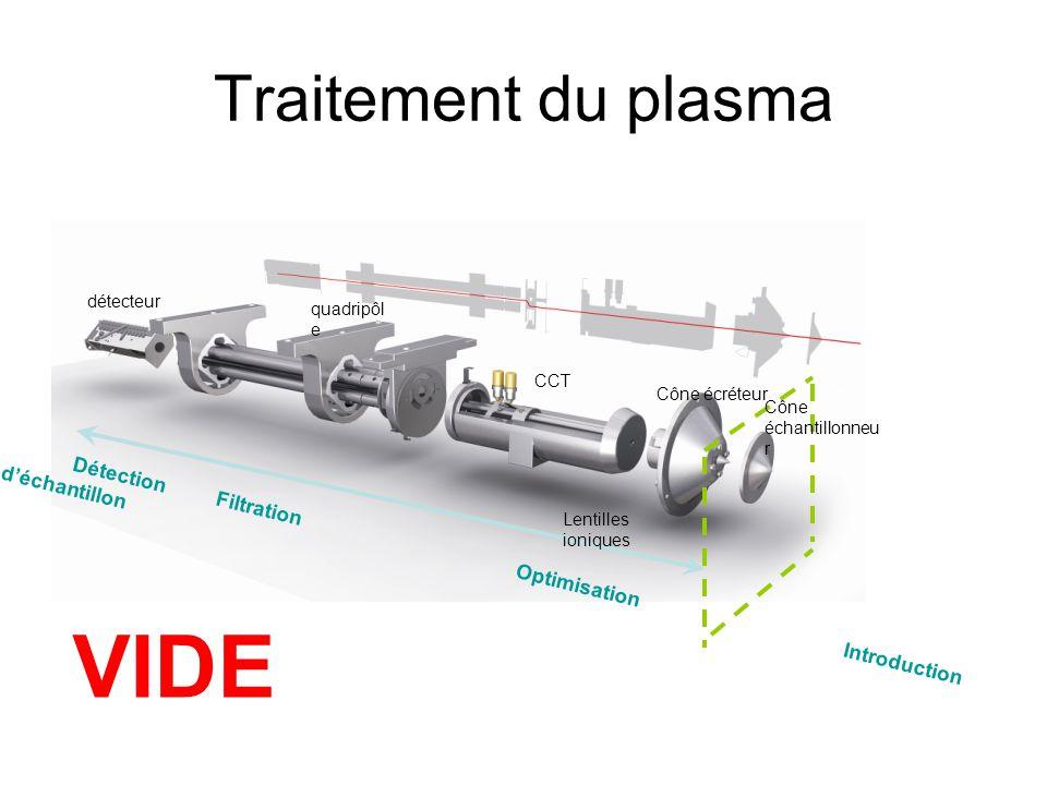 VIDE Traitement du plasma