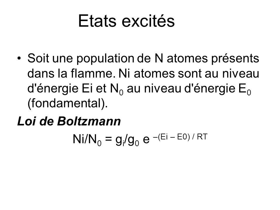 Ni/N0 = gi/g0 e –(Ei – E0) / RT