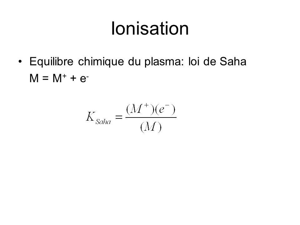 Ionisation Equilibre chimique du plasma: loi de Saha M = M+ + e-