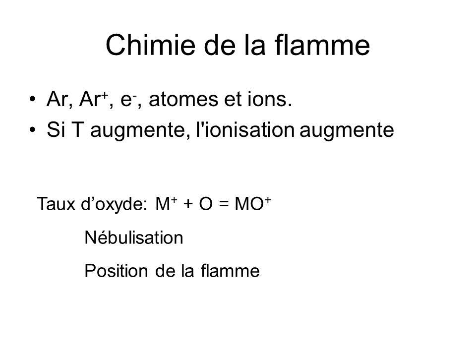 Chimie de la flamme Ar, Ar+, e-, atomes et ions.