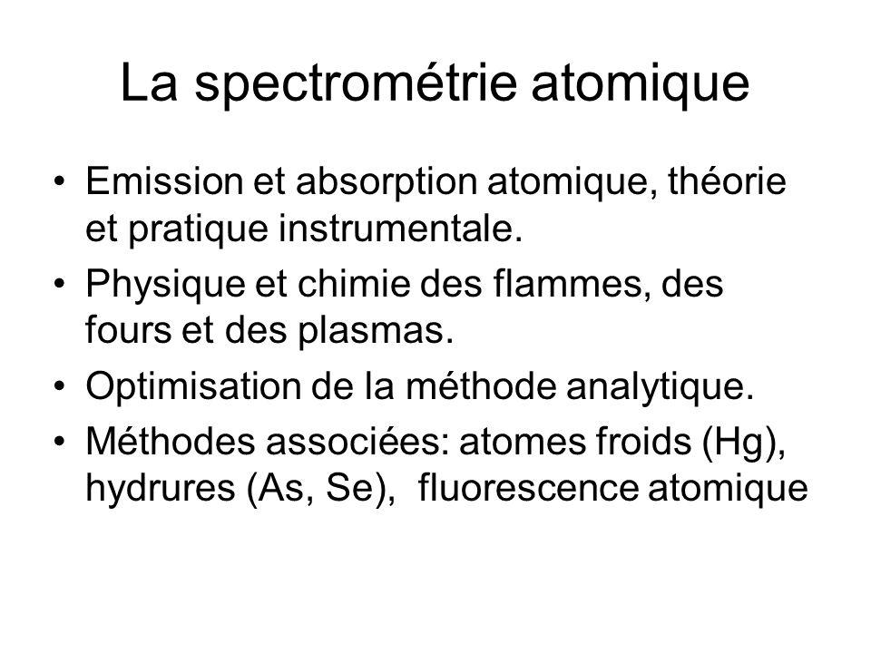 La spectrométrie atomique