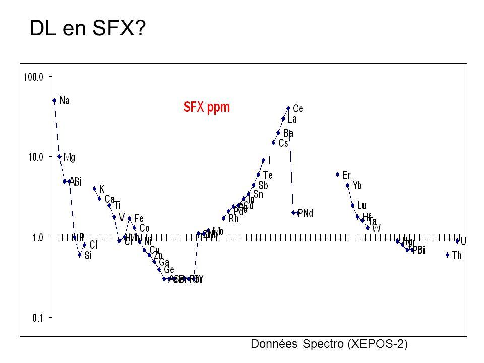 DL en SFX Données Spectro (XEPOS-2)