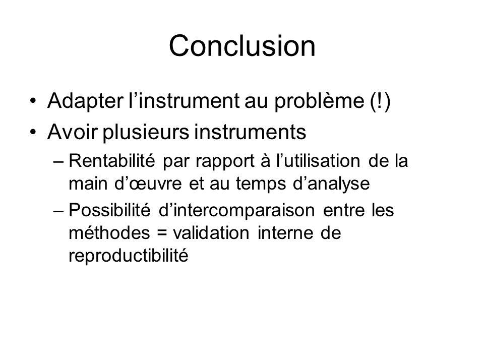 Conclusion Adapter l'instrument au problème (!)