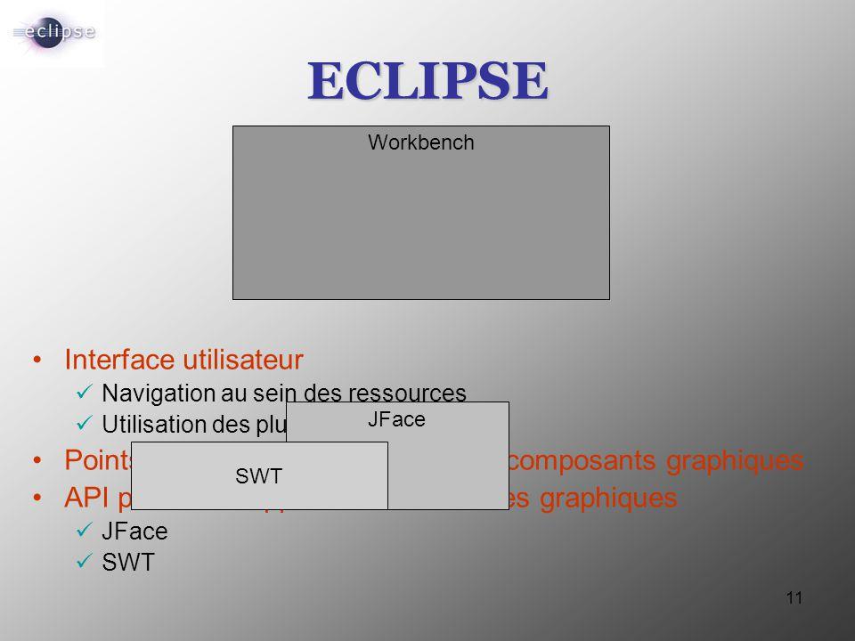 ECLIPSE Interface utilisateur