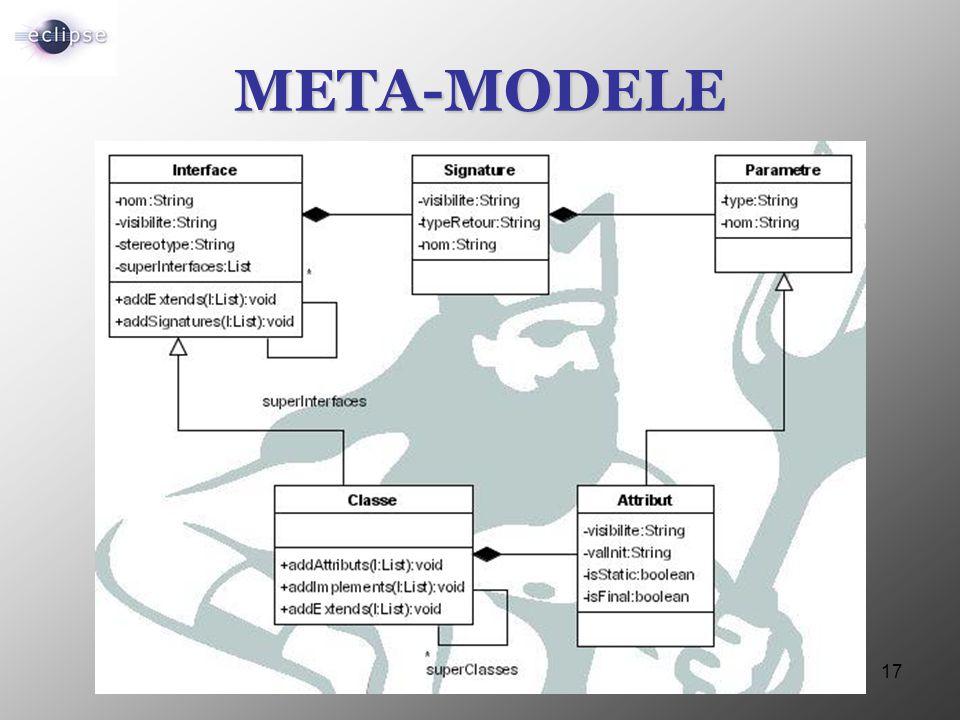 META-MODELE