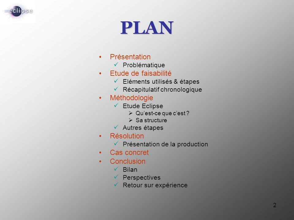 PLAN Présentation Etude de faisabilité Méthodologie Résolution