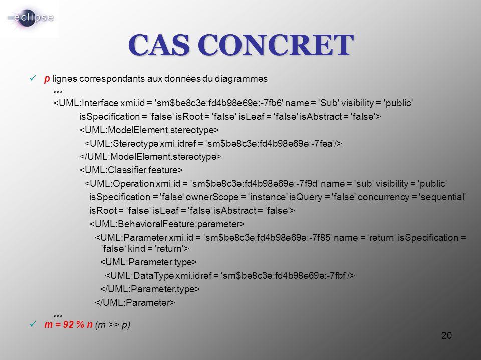 CAS CONCRET p lignes correspondants aux données du diagrammes …