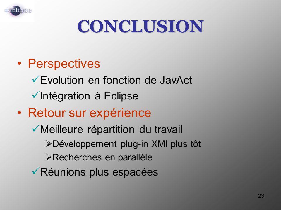CONCLUSION Perspectives Retour sur expérience