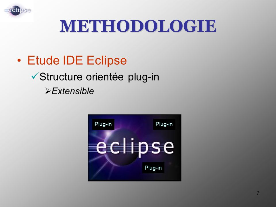 METHODOLOGIE Etude IDE Eclipse Structure orientée plug-in Extensible