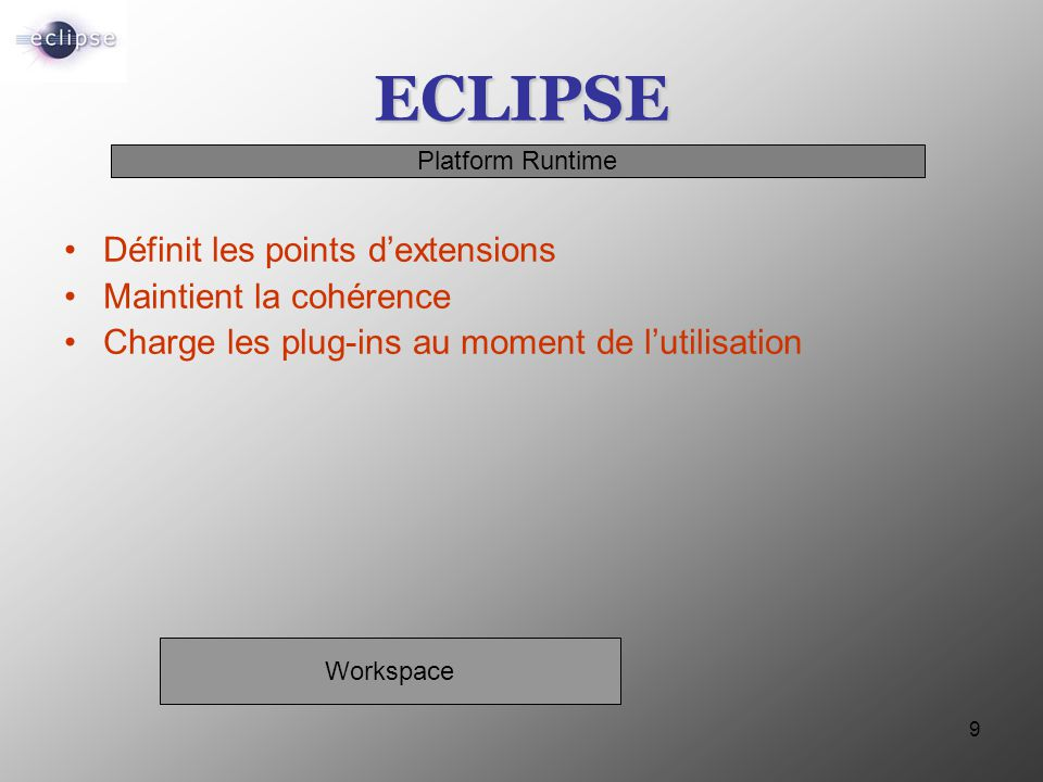 ECLIPSE Définit les points d'extensions Maintient la cohérence