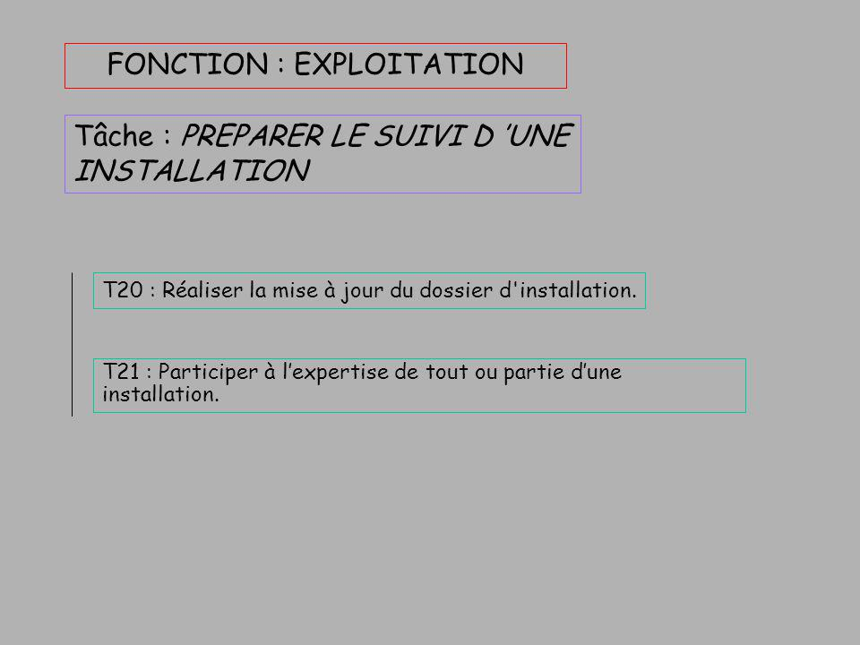FONCTION : EXPLOITATION