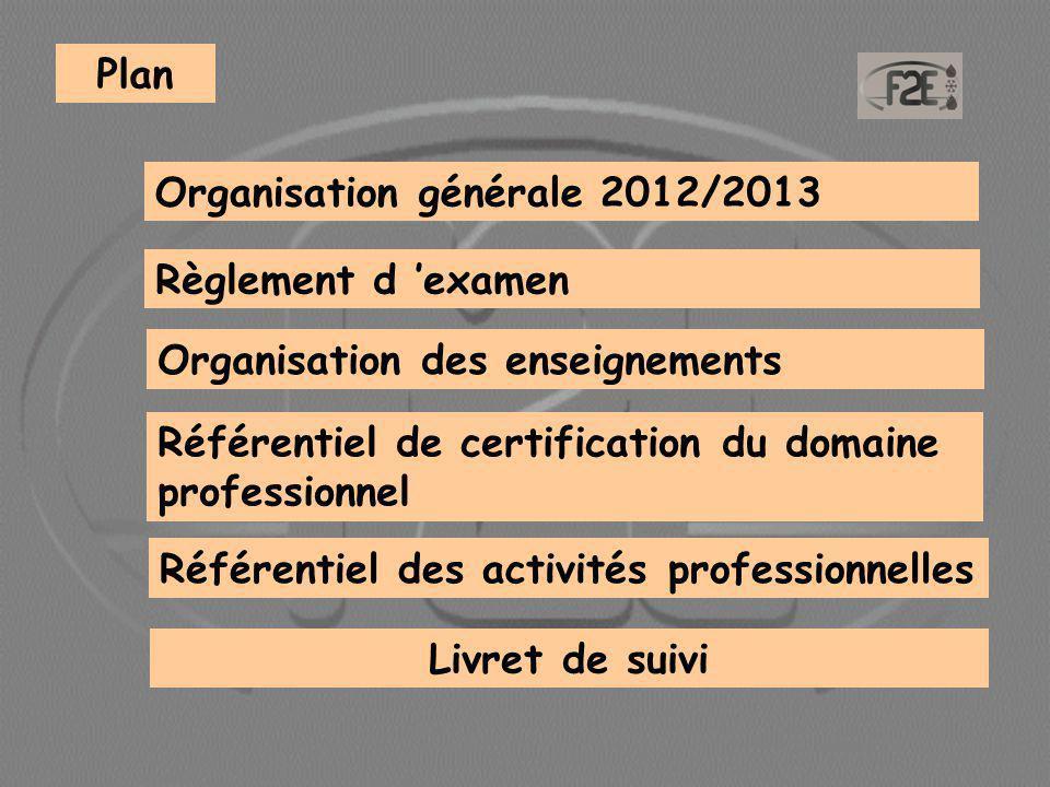 Plan Organisation générale 2012/2013. Règlement d 'examen. Organisation des enseignements. Référentiel de certification du domaine professionnel.