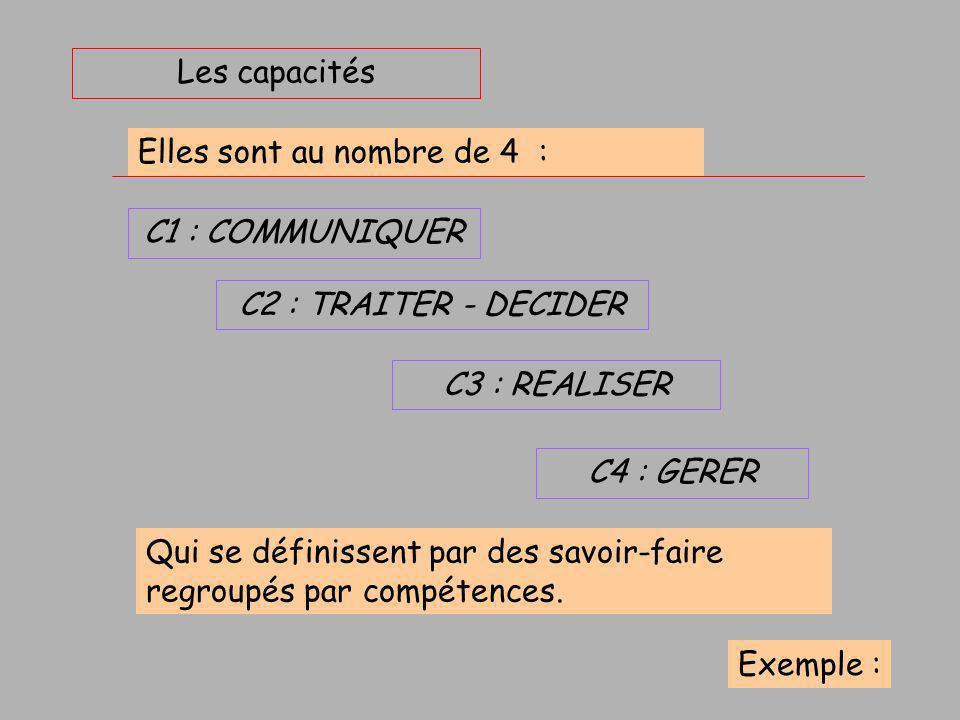 Les capacités Elles sont au nombre de 4 : C1 : COMMUNIQUER. C2 : TRAITER - DECIDER. C3 : REALISER.