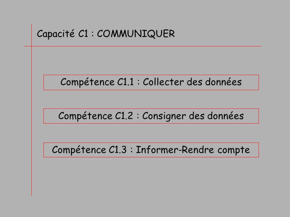 Capacité C1 : COMMUNIQUER