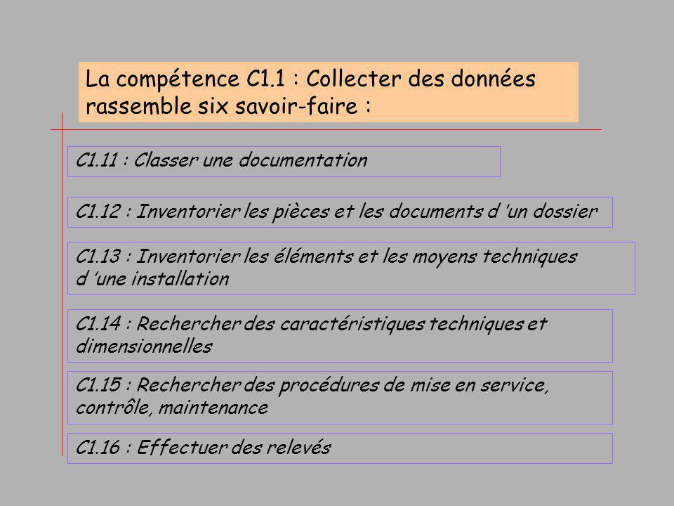 La compétence C1.1 : Collecter des données rassemble six savoir-faire :