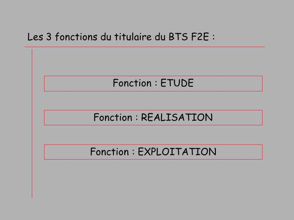 Les 3 fonctions du titulaire du BTS F2E :