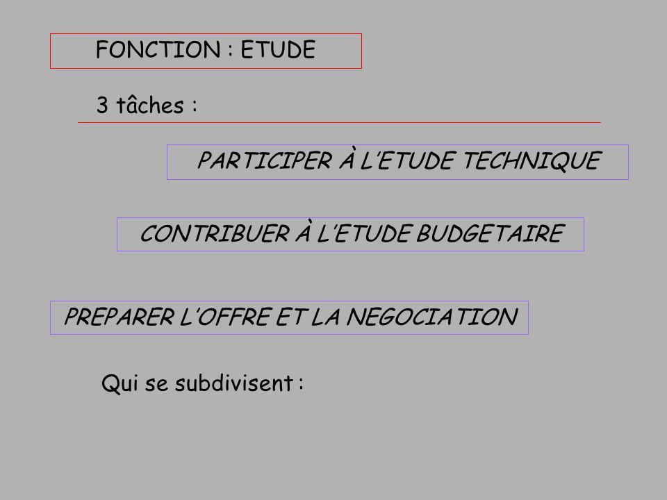 PARTICIPER À L'ETUDE TECHNIQUE