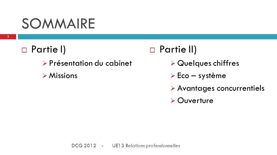 SOMMAIRE Partie I) Partie II) Présentation du cabinet